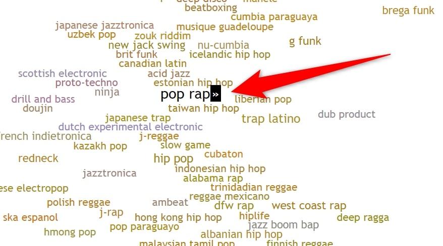 音楽ジャンルの一覧サイト&Spotifyのレコメンド精度が良い理由