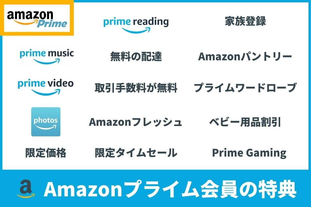 【徹底解説】Amazon Prime Music!追加料金なしで15のプライム会員とは?