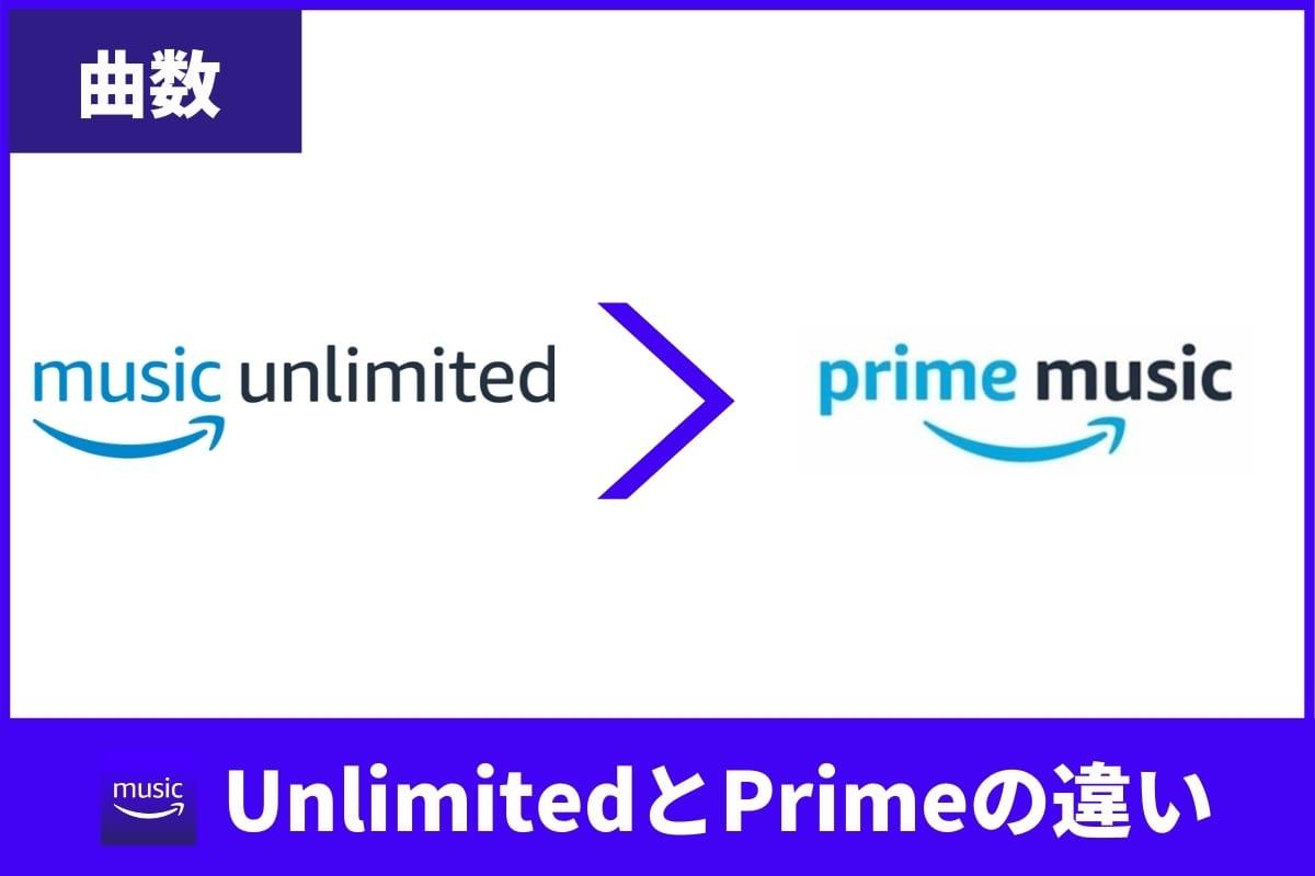 Amazon Music『Unlimited』と『Prime』の3つの違い