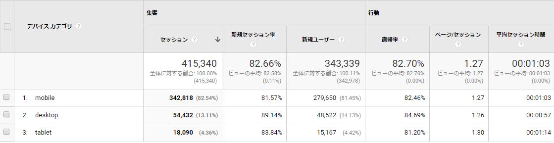 SoundZoo 2018年9月の月間報告「50万PV達成」