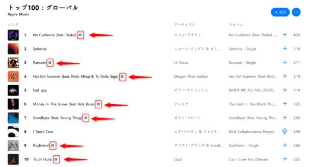 Apple MusicとiTunesの曲名にある「E」の意味とは?