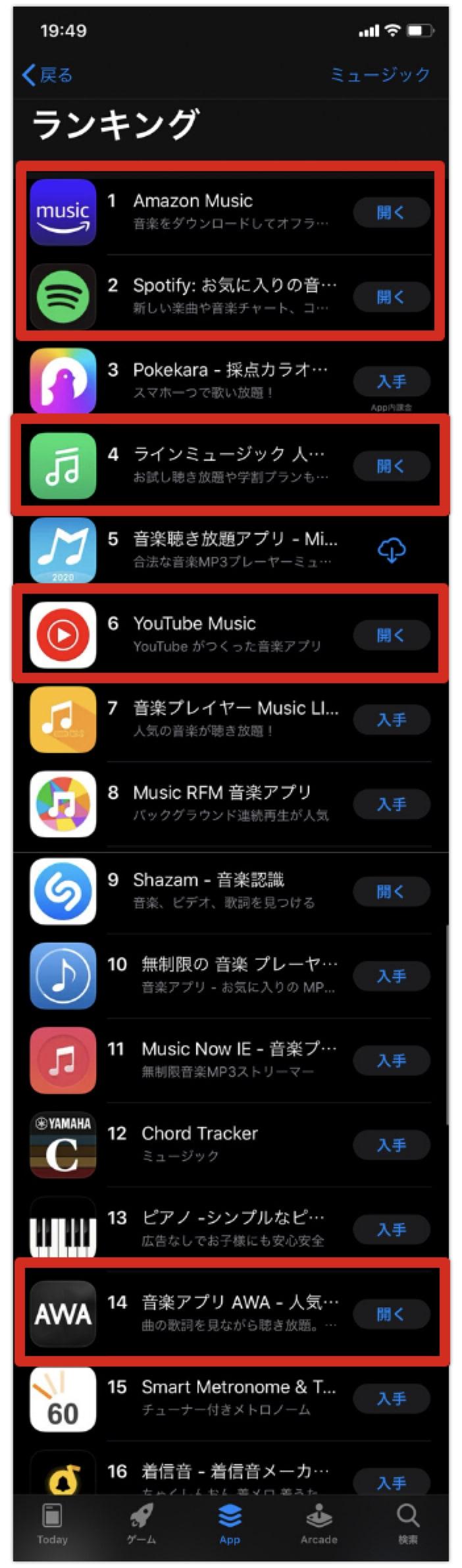 SAYALA MUSICをご存知だろうか?2020年日本で最も人気を集める音楽アプリだ!
