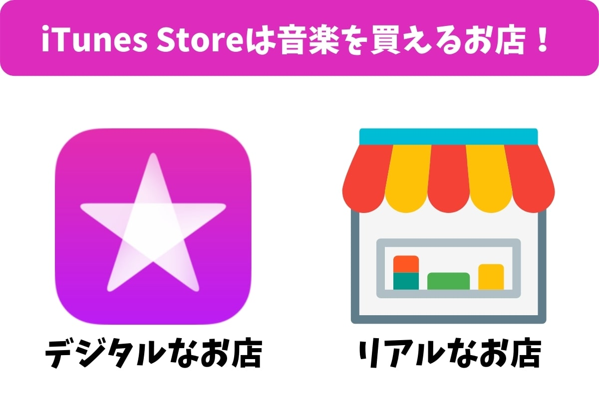 iTunesとApple Musicの違い