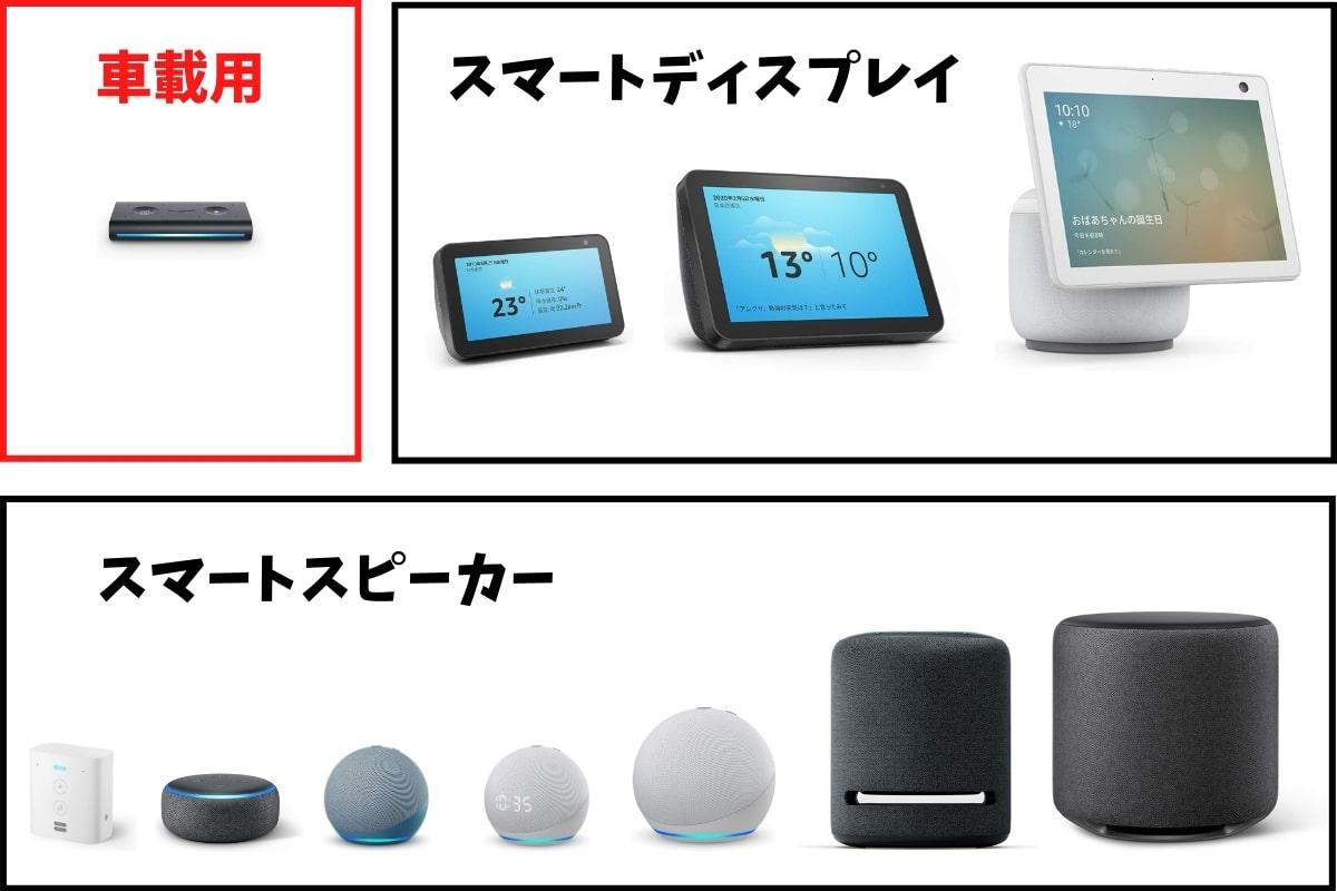 Amazon Echo(車載用)
