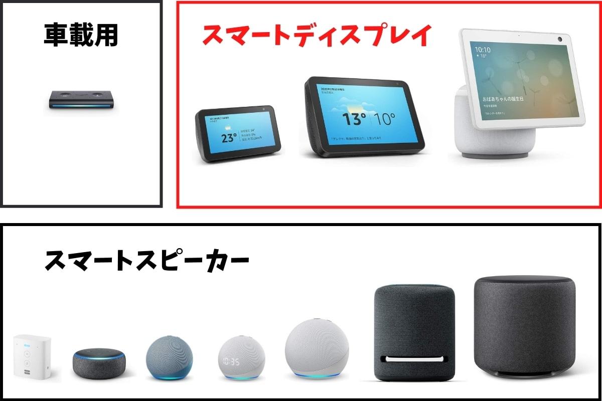 Amazon Echo(スマートディスプレイ)